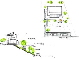 敷地の特徴を生かした平面計画
