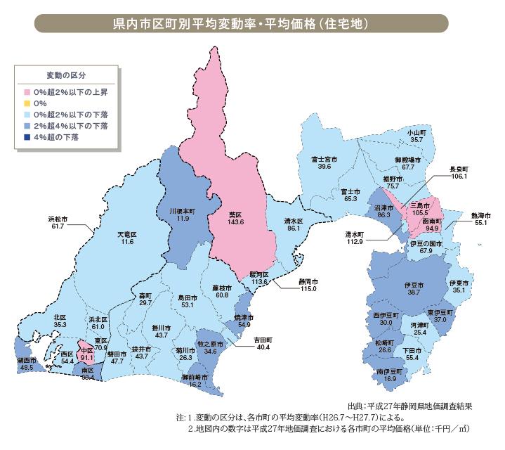 第1回_県内市区町別平均変動率・平均価格(住宅地)