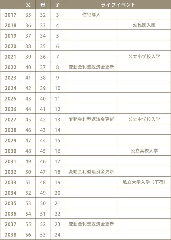 2017/03/第11回_人生の三大資金の関わり(教育費と住宅費)