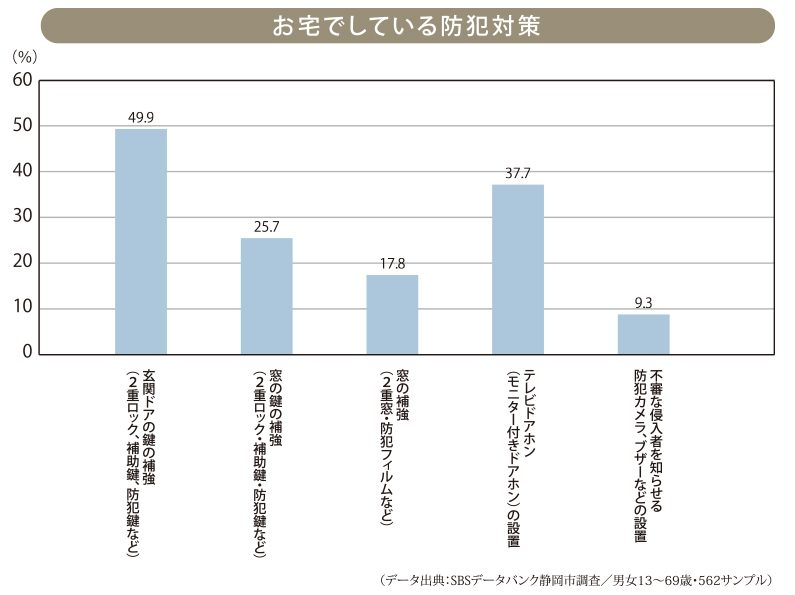 2017/07/2017_06_shizuokadata_a