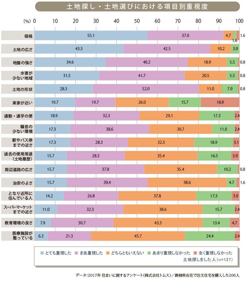 2017_08_shizuokadata_b