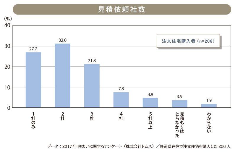2017_10_shizuokadata_a