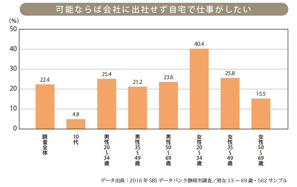 2018/01/2018_01_shizuokadata02