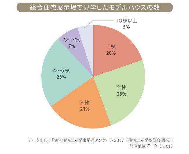 2018_03_shizuokadata02